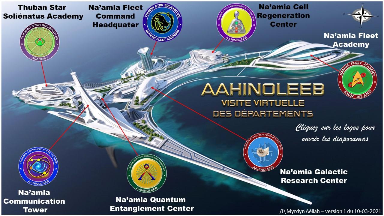 Visite virtuelle de la cité Aahinoleeb